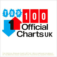 Music Uk Charts Top 100 Uk Official Singles Chart Top 100 Cd2 Mp3 Buy Full
