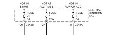 where is the fuse located for the radio in a 2000 ford fixya base radio fuses atz0hg4qofldc3jv0oleu0mk 3 0 jpg
