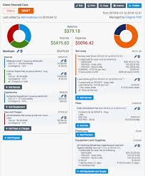 How Do I Manage Budgets For My Clients Alayacare