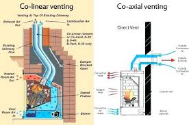 direct vent gas fireplace living room gas fireplaces metro house of fire direct vent direct vent