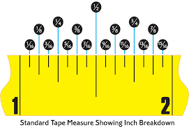 Standard Tape Measurement Chart Quick Tip Deciphering The Marks On A Measuring Tape