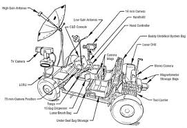 nasa s lunar rover everything you need to know astronotes general arrangement of lunar rover vehicle image credit nasa