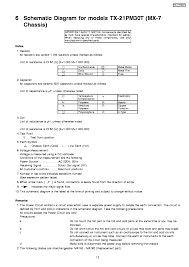PANASONIC TX-21PM30T CH MX7 CHASSIS ...