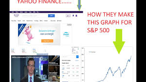 Sp 500 Index Chart Yahoo Finance How To Get Data Of S P 500 And Make Correct Charts