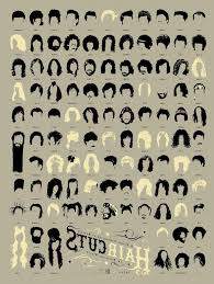 Women Hair Style Names names of hairstyle popular hairstyle names best hairstyle ideals 7766 by wearticles.com