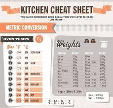 Kitchen Conversions Embracingchina