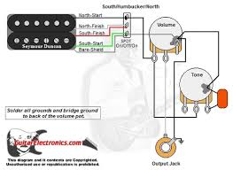 humbucker 1 volume 1 tone north coil humbucker south coil one single coil pickup wiring diagram at 1 Humbucker 1 Volume 1 Tone Wiring Diagram