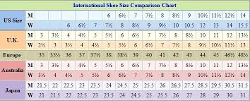 International Footwear Size Chart Eu To Us Shoe Size Women Womens Shoe Size Guide