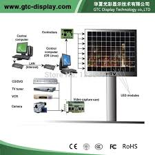 p16 outdoor picture more detailed picture about p16 outdoor full p16 outdoor full color led screen led billboard led display board price hot