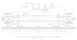 refer to typical home built carbon dioxide laser assembly