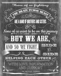 Cancer awareness prints brain cancer quotes chalkboard by TeamBeth