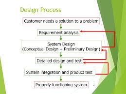 Preliminary Design Process Fundamentals Of Engineering Design Ppt Download