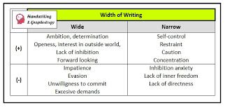 writing analysis handwriting analysis chart quick graphology guide