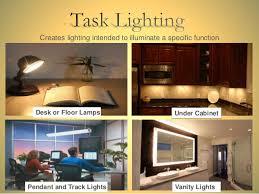 types of home lighting. Mesmerizing Types Of Interior Design Lighting In Modern Home
