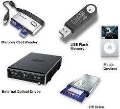 Computer Storage Device Computercoursesrawal