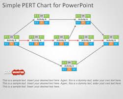 free pert chart template for powerpointpert chart template for powerpoint