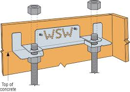 wsw rtpf24 strong wall anchor bolt template
