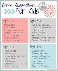 6 Year Old Chore Chart Ideas Printable Chart Chore Chart For 5 6 Year Olds Printable