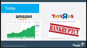 Image result for amazon and toys r us