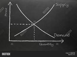 Blackboard Chart Price Supply Demand Chart Image Photo Free Trial Bigstock