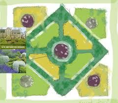 Small Picture Knot Garden Design Ideas Native Garden Design