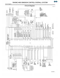 wiring diagram engine and emission control overall system circuit 2005 nissan sentra electrical diagram wiring diagram engine and emission control overall system circuit throughout 2005 nissan sentra