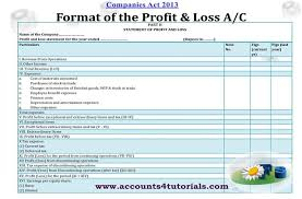 Pin By Accounting Taxation On Indian Companies Act 2013 Pinterest