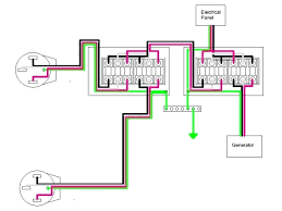 onan ats wiring diagram transfer switch schematic diagram primary onan ats wiring diagram transfer switch schematic diagram primary wiring remote home improvement cast now