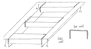 Ladder Frame Chassis Design Calculations Solved Hi I Have A Small Project In Mechanical Design Wi