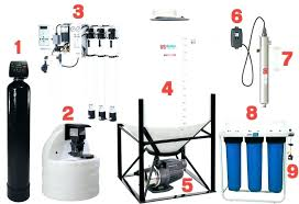 reverse osmosis system cost. Whole House Reverse Osmosis Water Filters Systems Cost Typical Complete System Components U
