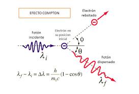 Teoría cuántica - Asociación Ciencia de Paz