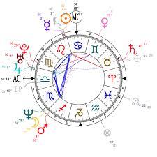 Astrology And Natal Chart Of Jennifer Lopez Born On 1969 07 24