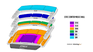 Okc Zoo Amp Seating Chart Oklahoma City Civic Center Music Hall Seating Chart English