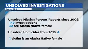 Unthinkable Community Reacts To Murders Of Alaska Native