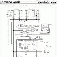 workhorse wiring diagram wiring diagram and schematics ez go workhorse 1200 wiring diagram 1997 ezgo wiring diagram inside ez go roc grp