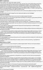 evaluating evidence based health care teaching and learning in the  table 3