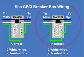 wiring Spa Gfci Breaker Wiring Diagram click here to see an image of this type of wiring error 240 Volt Delta Wiring Diagram