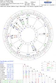 Trump Chart Sidereal Analysis Astrologers Community