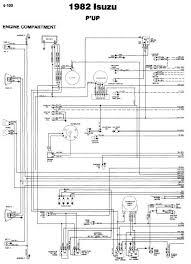 isuzu d max wiring diagram pdf isuzu image wiring dmax wiring diagram dmax wiring diagrams on isuzu d max wiring diagram pdf