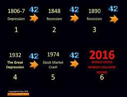 30 Us Stock Market Crash Gold Fever Before Trumps