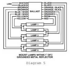ballast wiring diagram t8 images t8diagram light ballast wiring sylvania 3 lamp instant start ballast wired for 3 2 or 1 lamp