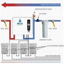 ecosmart eco 36 electric tankless water heater 36kw tank the tank installation diagram for ecosmart eco 36 filter valves and electric disconnect