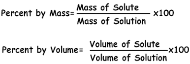 Concentration Of Solutions Concentration With Examples Online Chemistry Tutorials