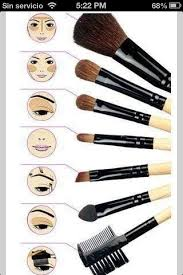 eye makeup tips for beginners would you have been able to match the right tool brush to the right face area