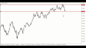 Forex Trading Strategies Trading The Forex From The Daily Charts With Price Action