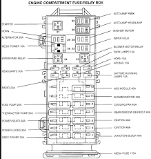 2003 explorer fuse box diagram on 2003 images free download 2006 Ford Explorer Fuse Box Location 2006 ford taurus fuse box diagram 2006 ford explorer fuse box diagram 2003 explorer wiring diagram 2006 ford explorer fuse box diagram