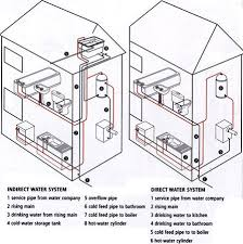 typical wiring diagram for a house uk wiring diagram domestic electrical wiring diagram auto