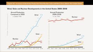 Premier Designs Retired List 2014 The World Nuclear Industry Status Report 2019 Html