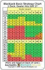Kenneth Smith Swing Weight Scale Conversion Chart