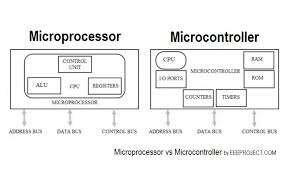 Difference Between Microprocessor And Microcontroller You